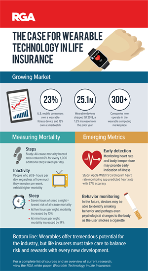 Wearables_Infographic