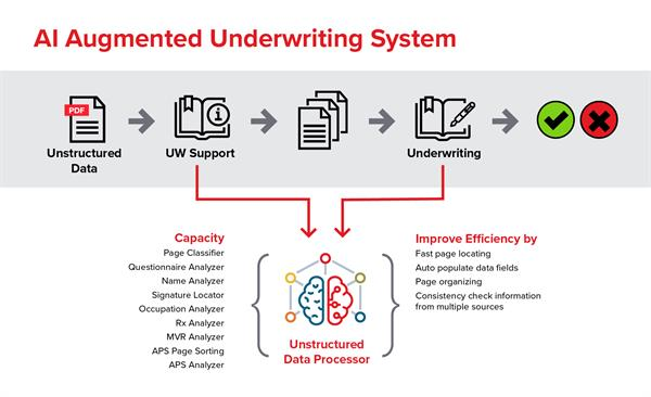 AI Underwritng System-01