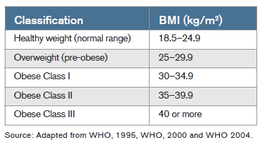 Bariatric_Table1
