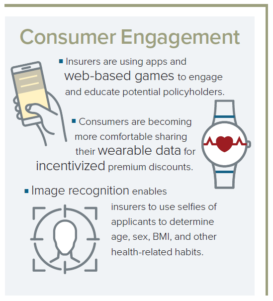 Customer Engagement - Infographic