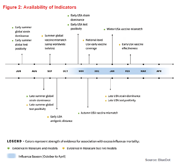 Fig 2 - Excess Mortality