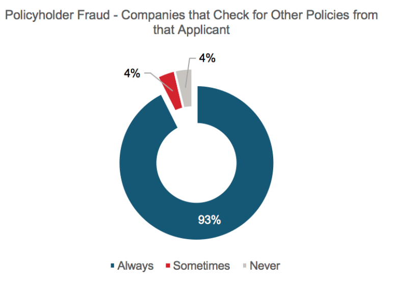 Figure10 Fraud