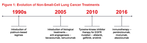 Screening and Non-Small-Cell Lung Cancer